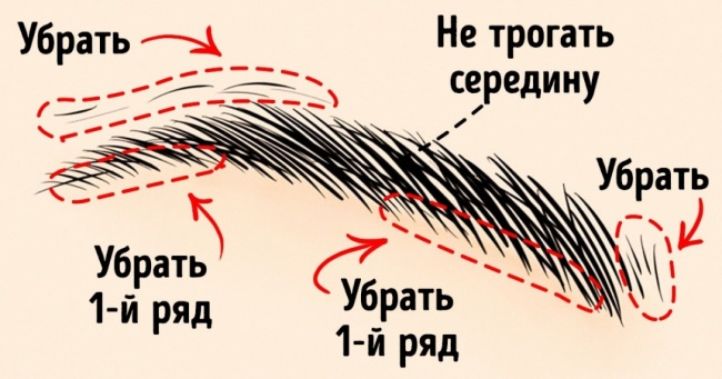 4 трюка с помощью которых вы станете обладательницей идеальных бровей