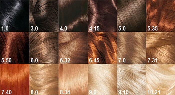 Как выбрать краску для волос: расшифровка цифр на упаковке