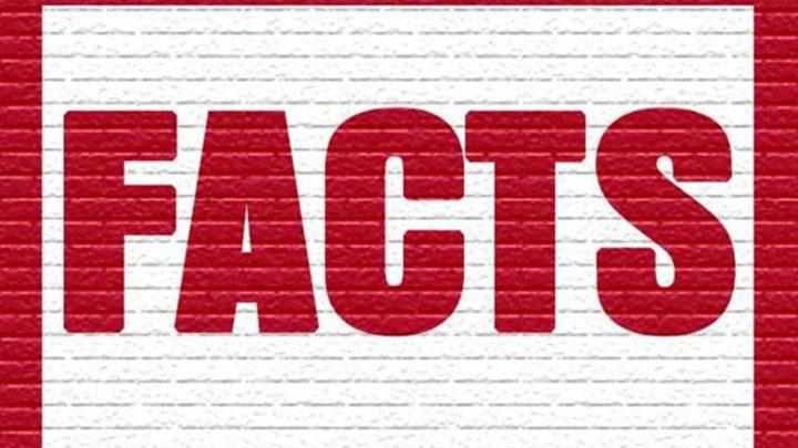 40 неожиданных фактов, которые удивят даже самых умных людей