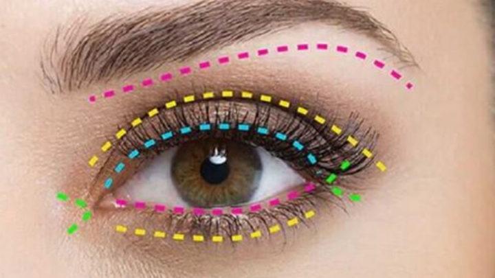 Гид по макияжу глаз