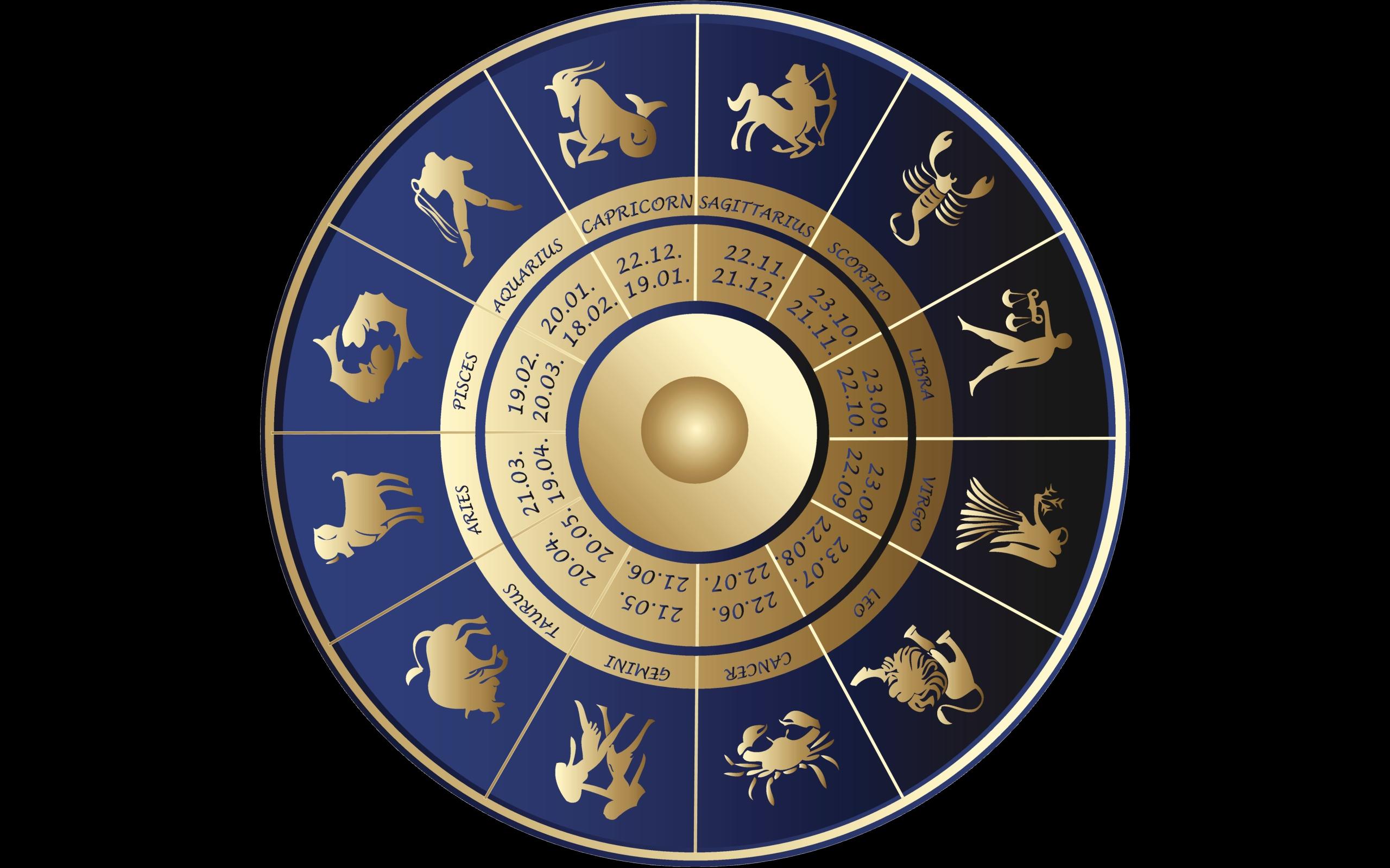 Вот каким будет 2018 год для вас, на основании вашего знака Зодиака