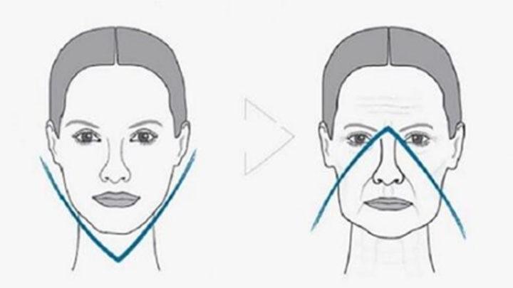 4 эффективных способа избавления от «бульдожьих» щечек
