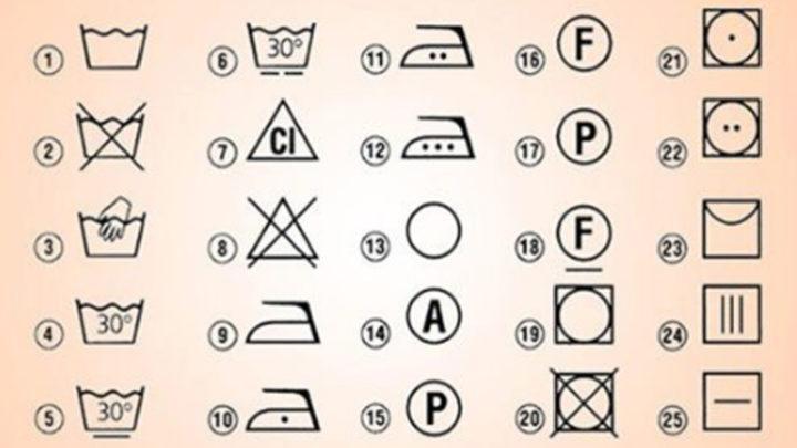 Расшифровка значков на ярлыках одежды.